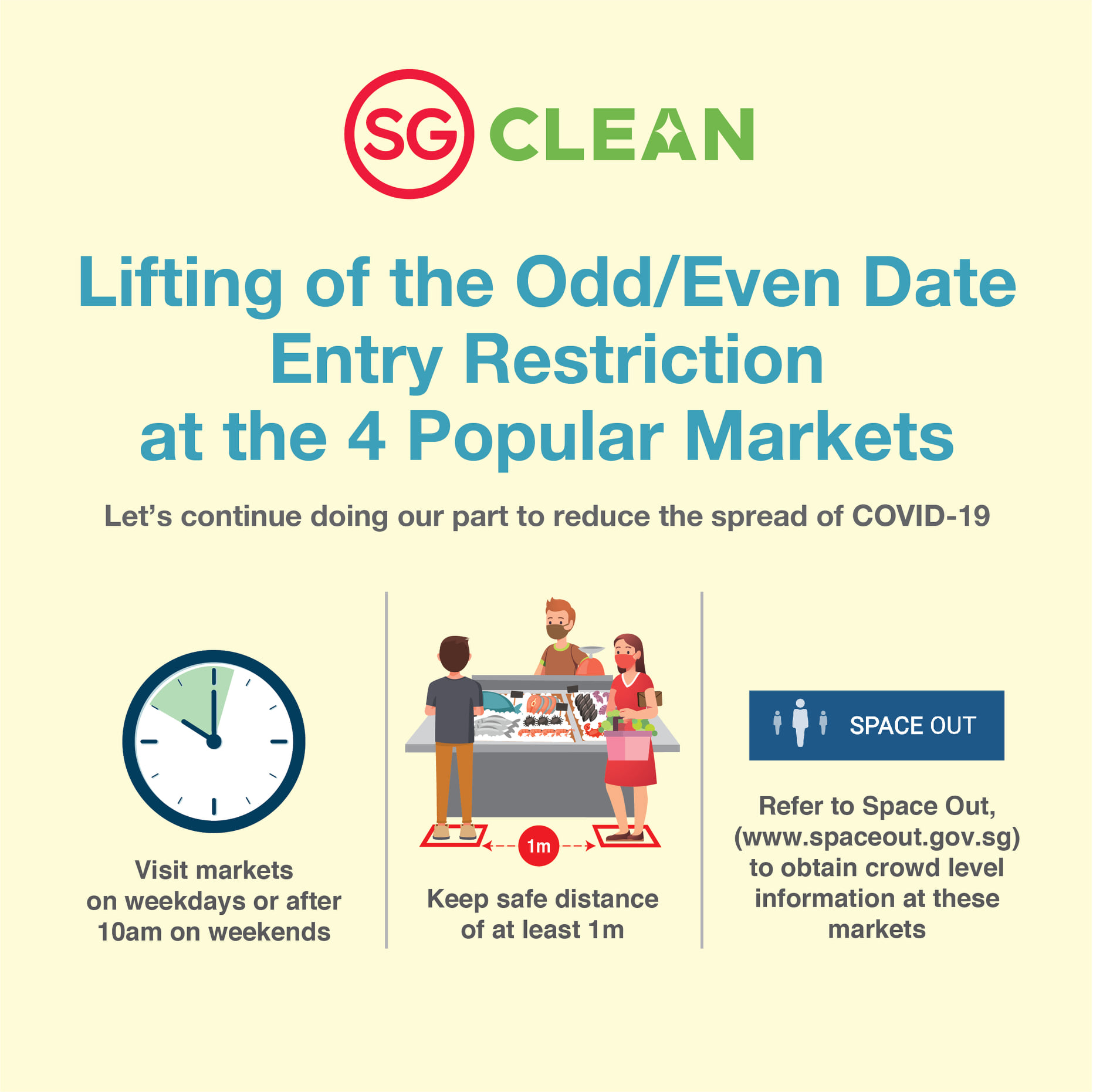 NEA Lifting of Odd/Even Date Entry Restriction for 505 Jurong West St 51 Market